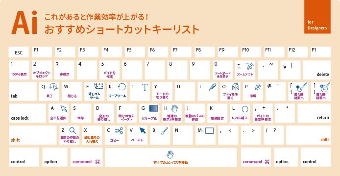 adobe pdf プリンタ ダウンロード mac