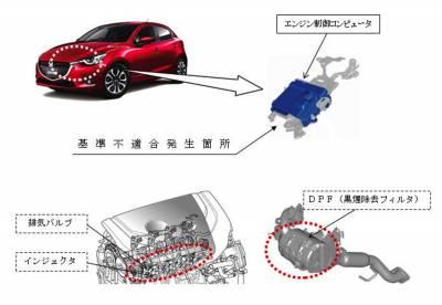 マツダのデミオ、CX-3、アクセラにリコールが出た…対象車かどうか調べる!